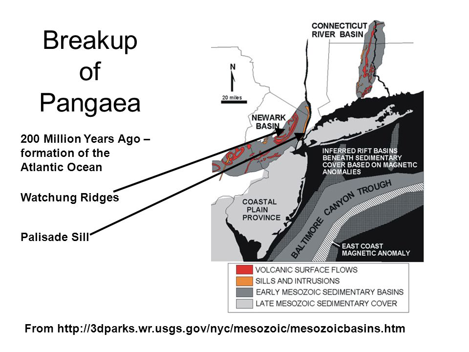 Breakup of Pangaea 200 Million Years Ago – formation of the Atlantic Ocean From http://3dparks.wr.usgs.gov/nyc/mesozoic/mesozoicbasins.htm Watchung Ri
