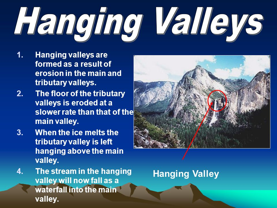 1.Hanging valleys are formed as a result of erosion in the main and tributary valleys.