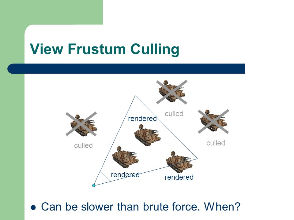 View Frustum Culling Can be slower than brute force. When? culled rendered culled rendered