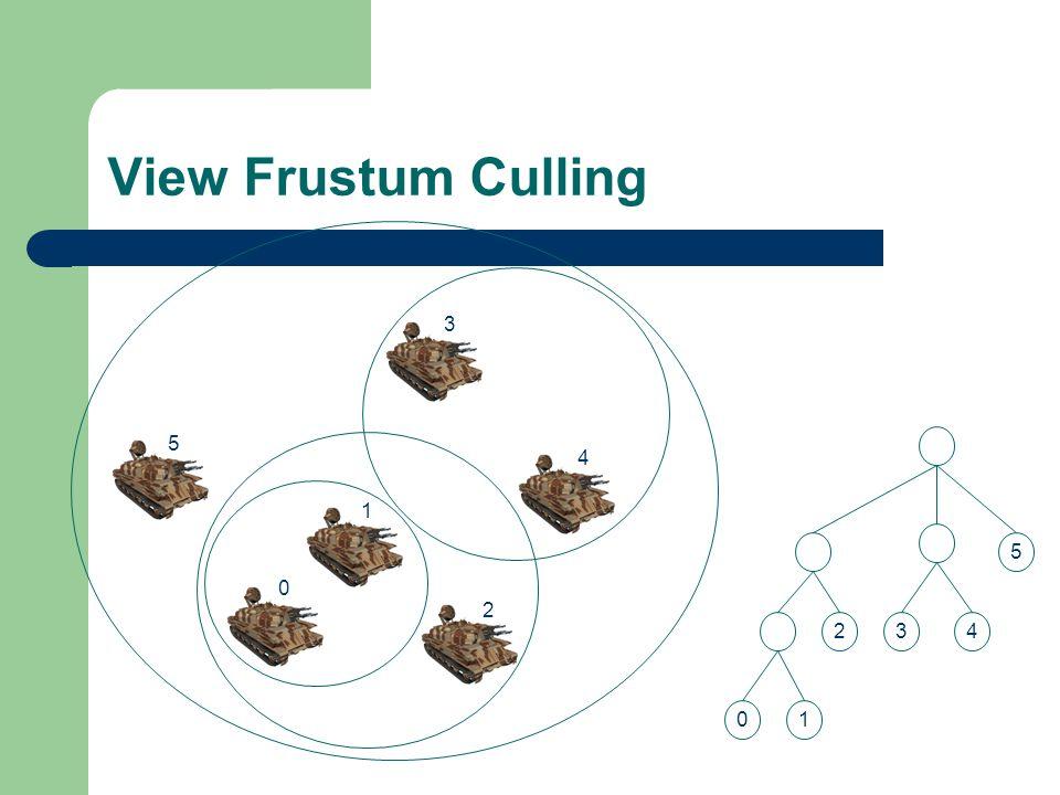 View Frustum Culling 0 1 2 3 45 01 34 2 5