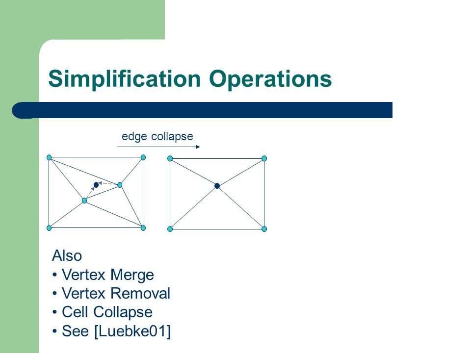 Simplification Operations edge collapse Also Vertex Merge Vertex Removal Cell Collapse See [Luebke01]