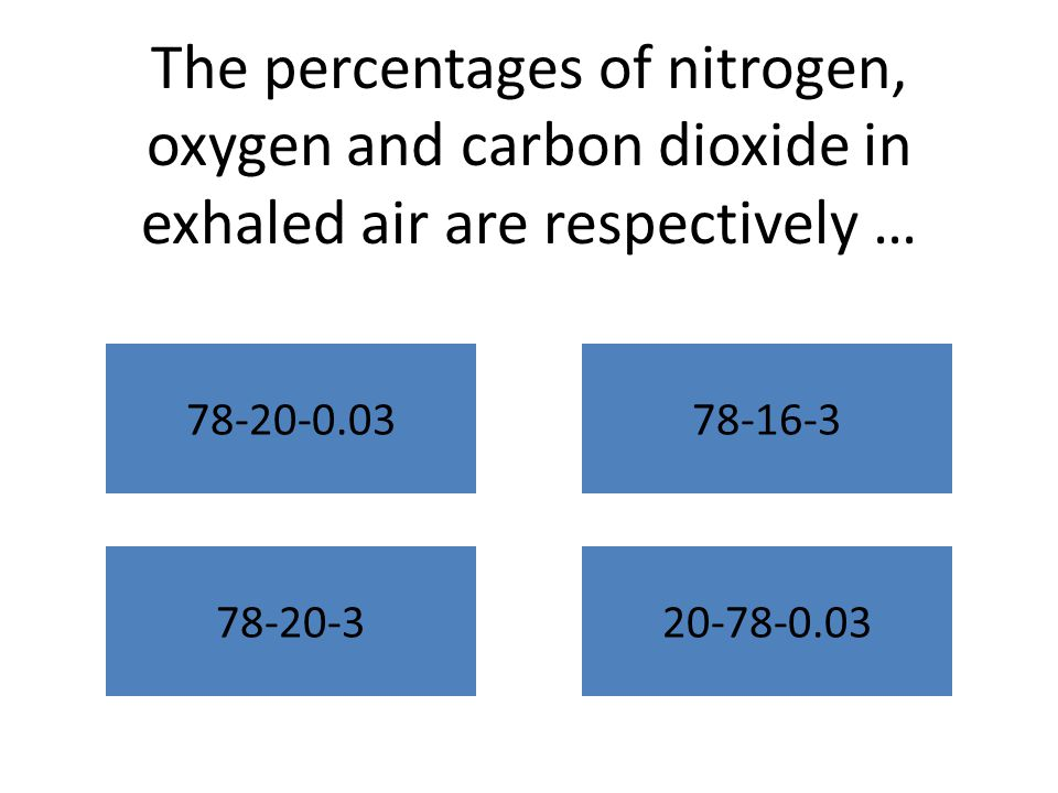 What is the correct order for the passage of air through the following structures.