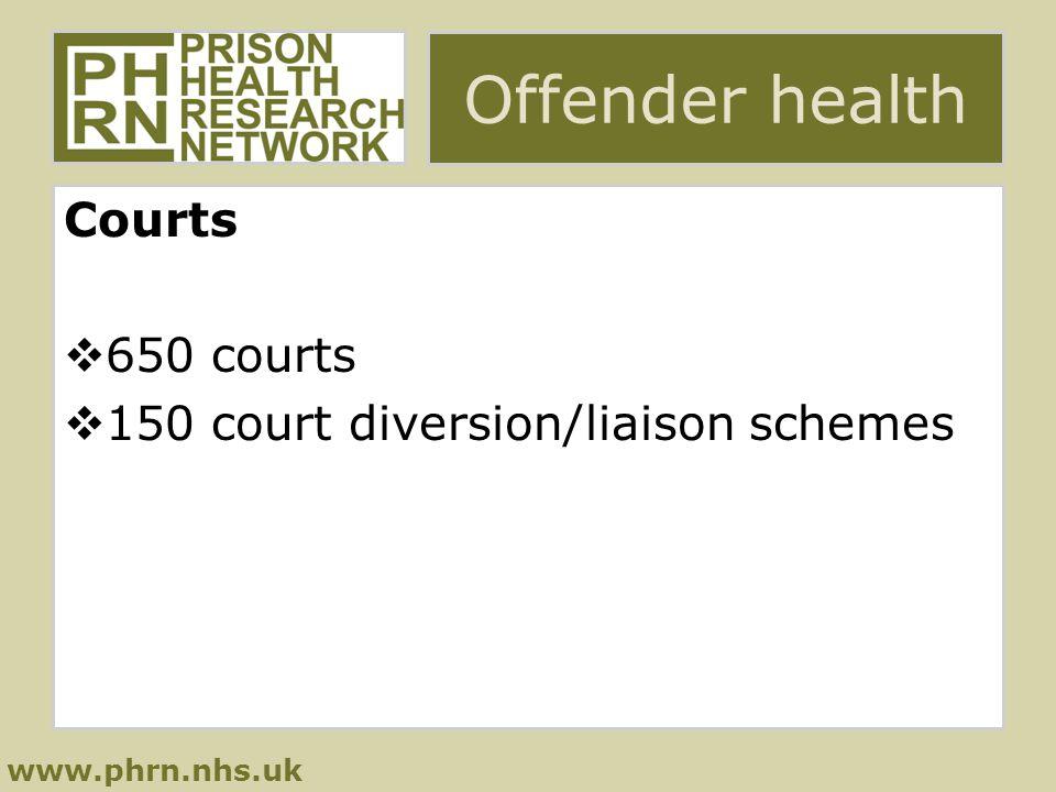 www.phrn.nhs.uk Offender health Courts  650 courts  150 court diversion/liaison schemes