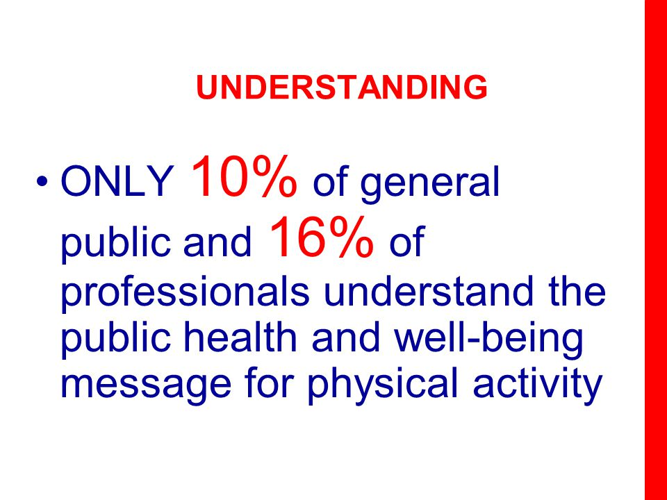 UNDERSTANDING ONLY 10% of general public and 16% of professionals understand the public health and well-being message for physical activity