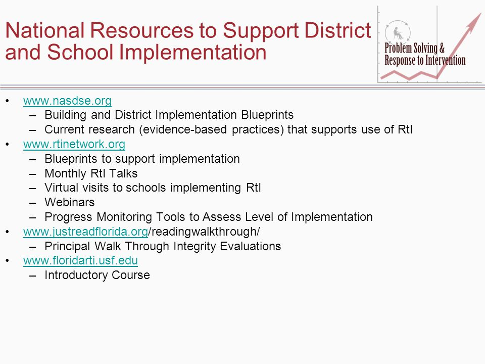 National Resources to Support District and School Implementation www.nasdse.org –Building and District Implementation Blueprints –Current research (ev
