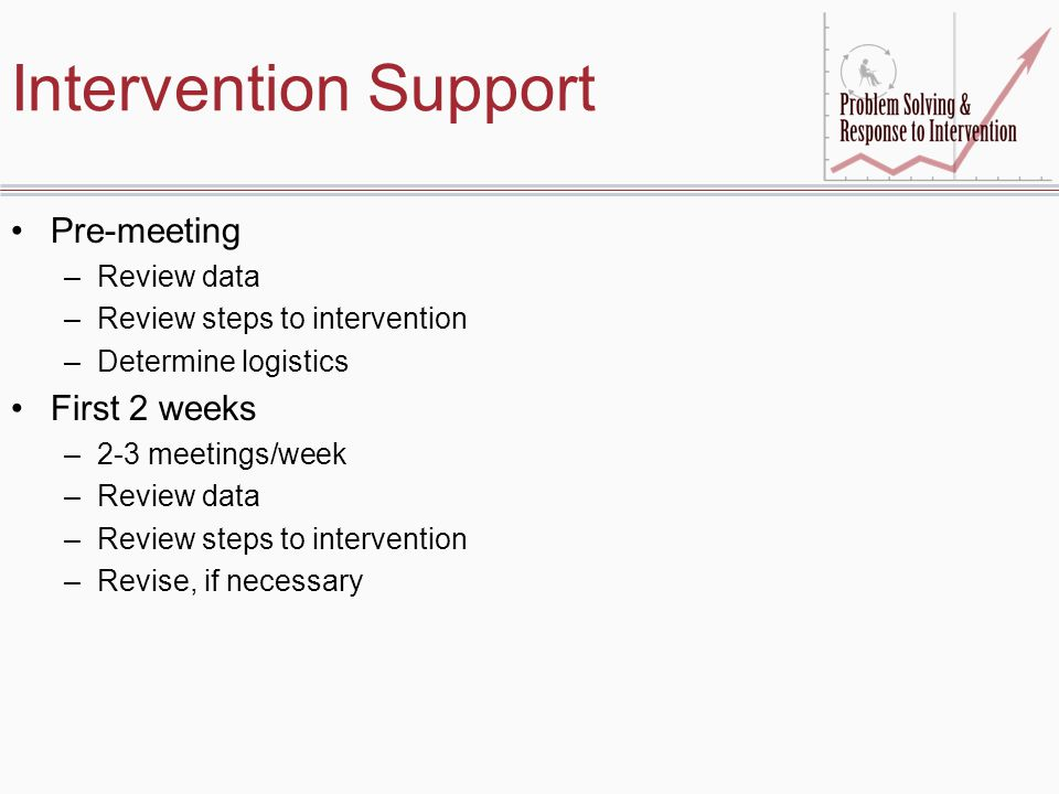 Intervention Support Pre-meeting –Review data –Review steps to intervention –Determine logistics First 2 weeks –2-3 meetings/week –Review data –Review