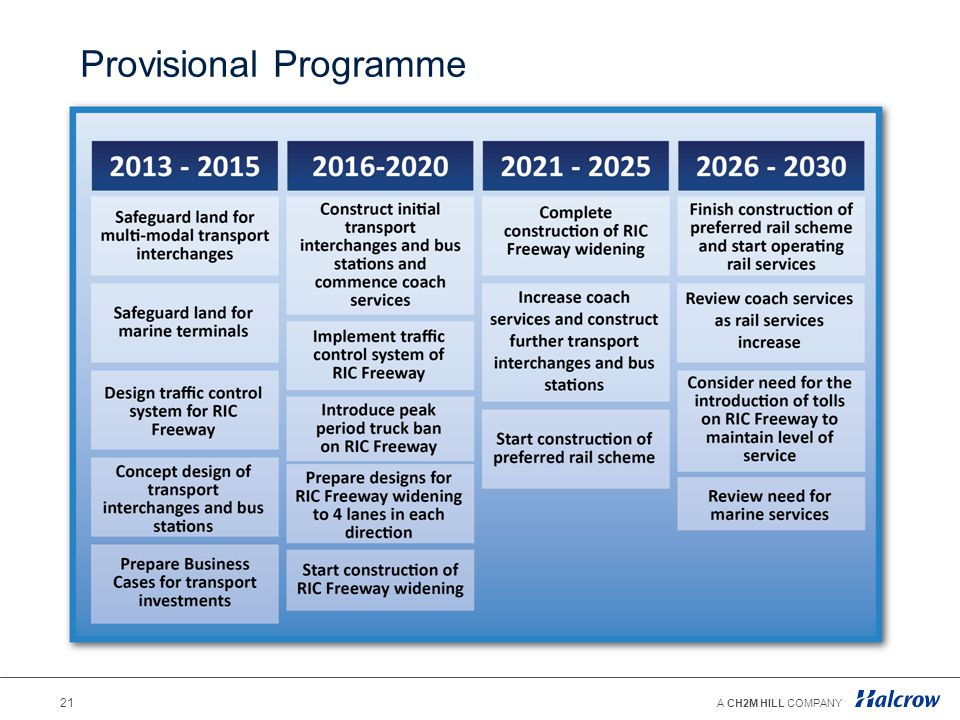 21 A CH2M HILL COMPANY Provisional Programme