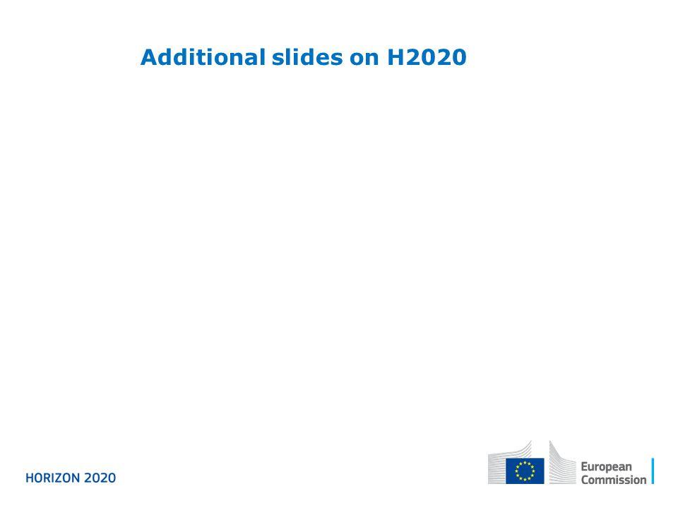 Additional slides on H2020