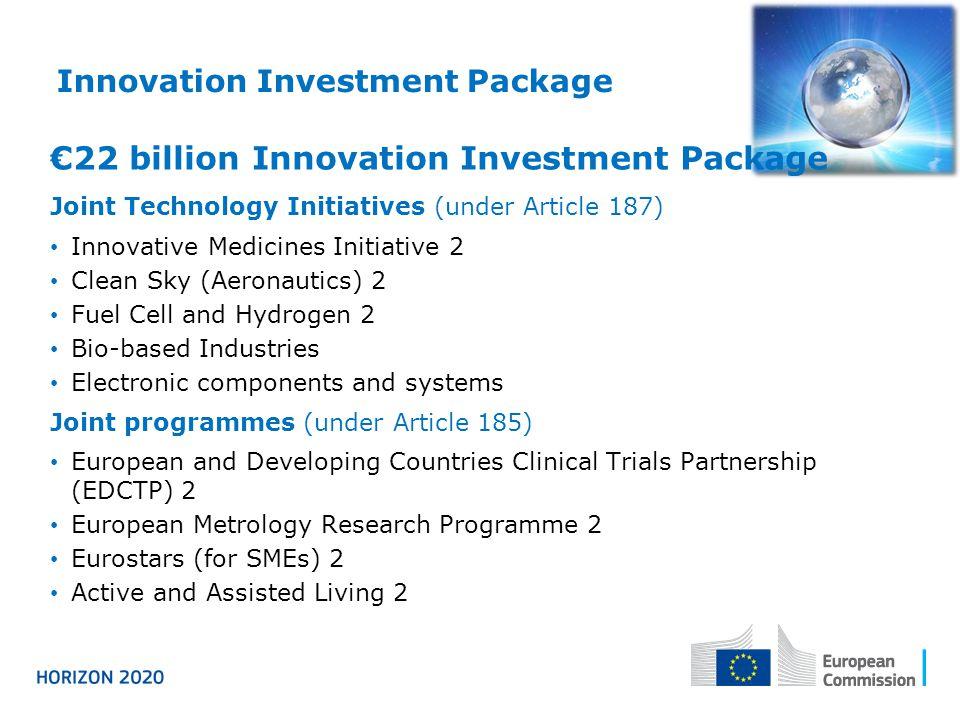 Innovation Investment Package €22 billion Innovation Investment Package Joint Technology Initiatives (under Article 187) Innovative Medicines Initiati