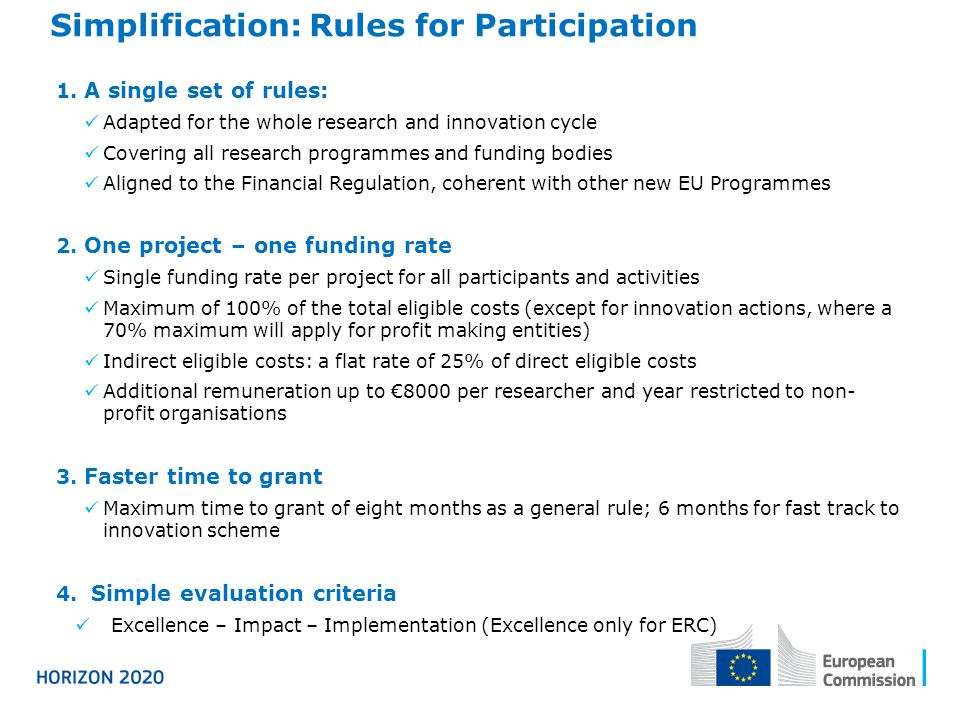 Simplification: Rules for Participation 1.