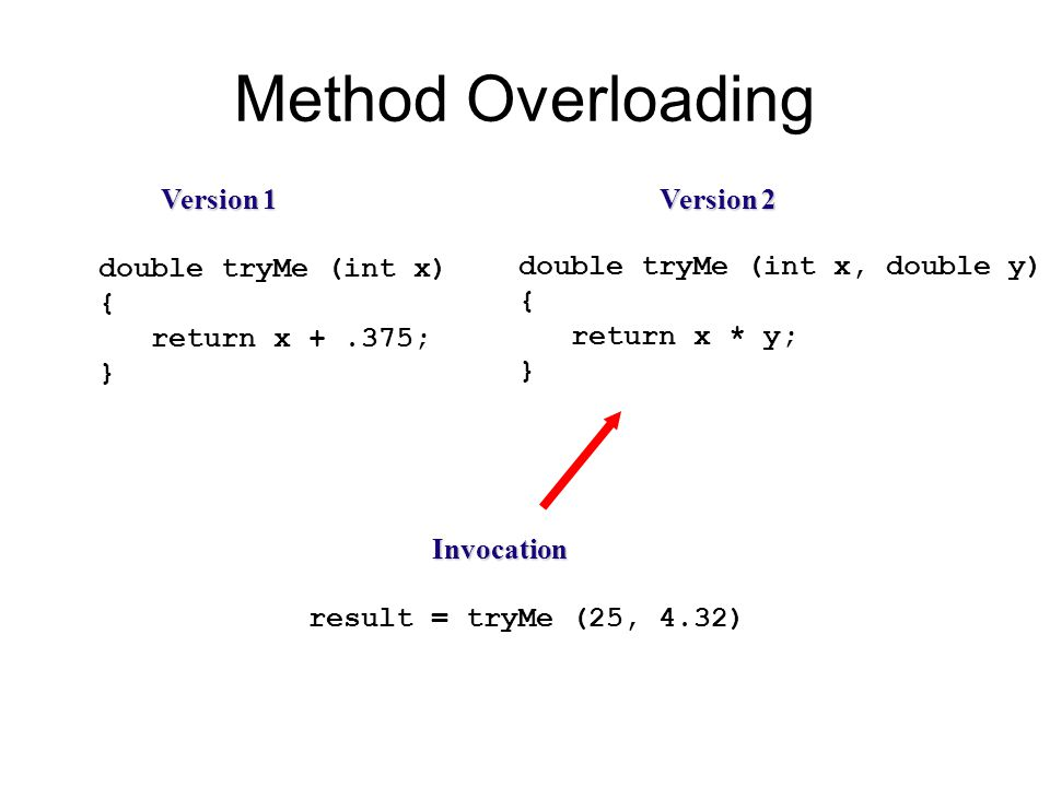 Method Overloading double tryMe (int x) { return x +.375; } Version 1 double tryMe (int x, double y) { return x * y; } Version 2 result = tryMe (25, 4.32)Invocation