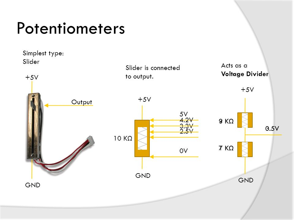 Potentiometers +5V GND 5V 2.5V 0V +5V GND 3.5V 3 K Ω 7 K Ω Acts as a Voltage Divider +5V GND Output Simplest type: Slider Slider is connected to output.