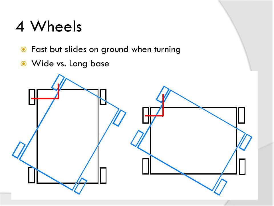 4 Wheels  Fast but slides on ground when turning  Wide vs. Long base