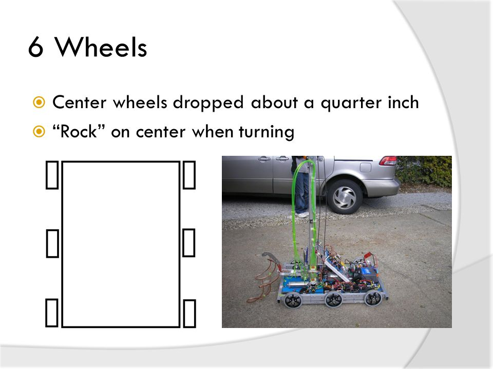 6 Wheels  Center wheels dropped about a quarter inch  Rock on center when turning