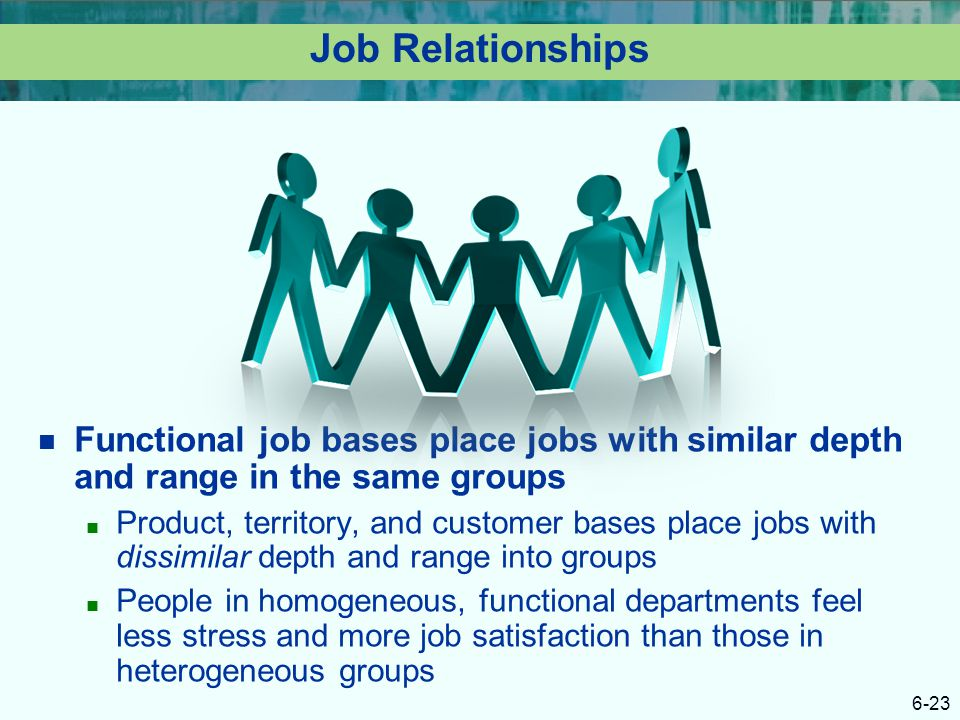 6-23 Job Relationships Functional job bases place jobs with similar depth and range in the same groups ■ Product, territory, and customer bases place