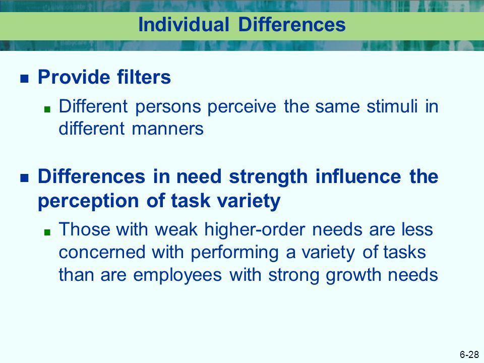 6-28 Individual Differences Provide filters ■ Different persons perceive the same stimuli in different manners Differences in need strength influence
