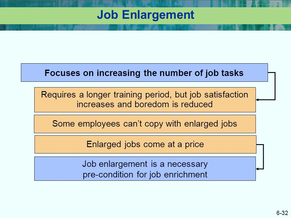 6-32 Job Enlargement Requires a longer training period, but job satisfaction increases and boredom is reduced Some employees can't copy with enlarged
