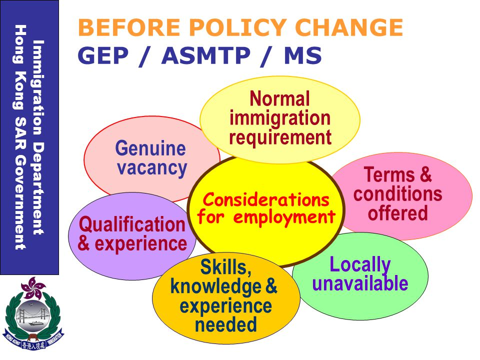 Immigration Department Hong Kong SAR Government Genuine vacancy Qualification & experience Terms & conditions offered Locally unavailable Considerations for employment BEFORE POLICY CHANGE GEP / ASMTP / MS Skills, knowledge & experience needed Normal immigration requirement