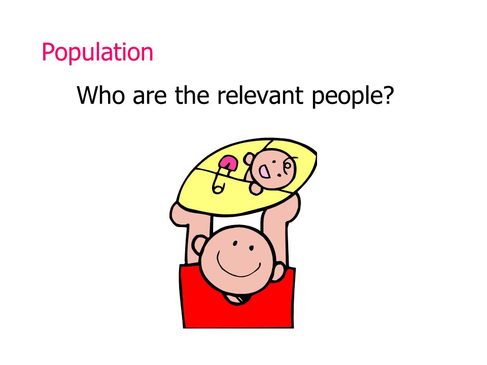 Population Who are the relevant people?
