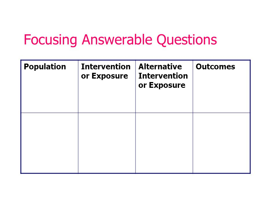Focusing Answerable Questions PopulationIntervention or Exposure Alternative Intervention or Exposure Outcomes