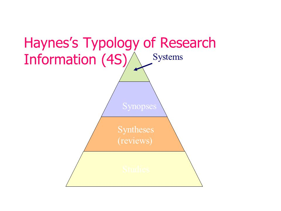 Haynes's Typology of Research Information (4S) syntheses synopses Systems Synopses Syntheses (reviews) Studies