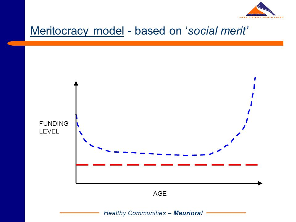 Healthy Communities – Mauriora! Meritocracy model - based on 'social merit' AGE FUNDING LEVEL