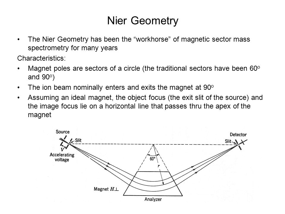 "Olszewski-Day 3 Nier Geometry The Nier Geometry has been the ""workhorse"" of magnetic sector mass spectrometry for many years Characteristics: Magnet p"