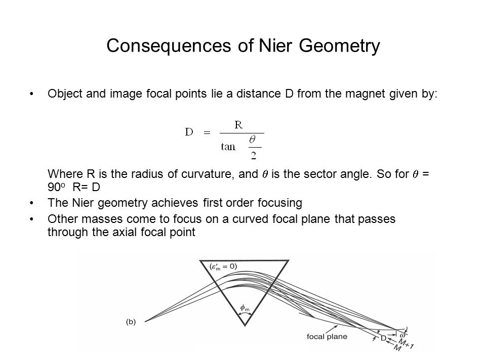 Olszewski-Day 3 Nier Geometry continued Advantages of Nier Geometry Simple to machine and set up Very compact footprint especially at 90 0 Other sources of aberration can usually be ignored Disadvantages Focal plane curved, hard to set-up multiple detectors Mass separation poor at high masses especially for small magnets First order focusing limits resolution (typical beam width at focal point is 50% larger than width at source exit slit To get around some of these problems we can go to what is known as extended geometry