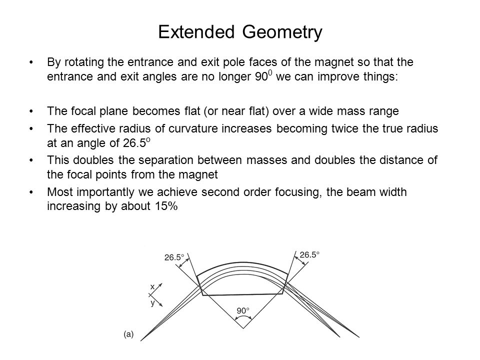 Olszewski-Day 3 Advantages of Extended geometry: 1.Focal plane is relatively flat, multiple detectors easier to use 2.Twice the mass separation for the same size Nier magnet 3.Second order focusing improves mass resolution Disadvantages: 1.Footprint larger 2.Focal plane at an angle to the incoming beams, detectors must be staggered en echelon 3.Other aberrations must be considered Disadvantage 2 can be gotten around, that is the focal plane can be made to intersect the beams at a right angle (for the axial beam)