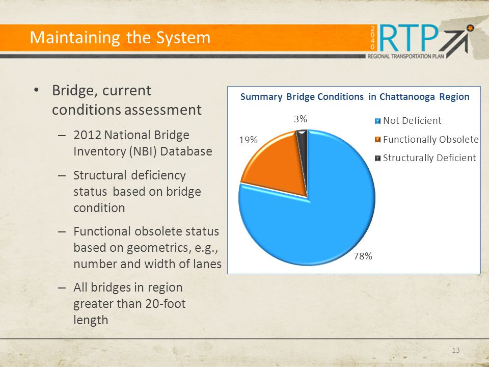 Maintaining the System Bridge, current conditions assessment – 2012 National Bridge Inventory (NBI) Database – Structural deficiency status based on b