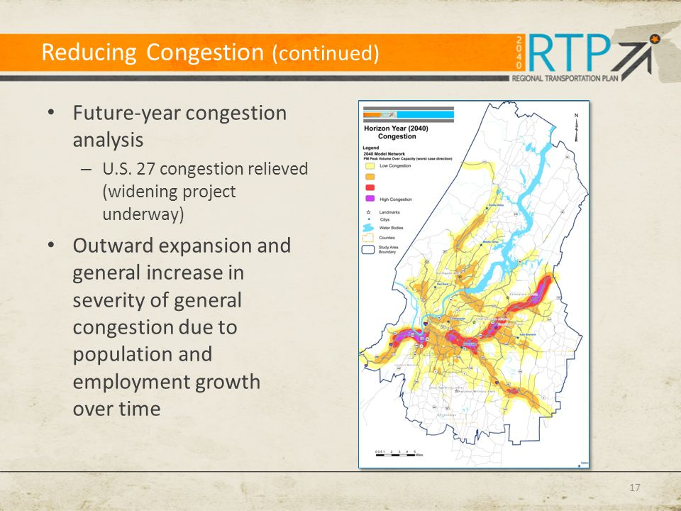 Reducing Congestion (continued) Future-year congestion analysis – U.S. 27 congestion relieved (widening project underway) Outward expansion and genera