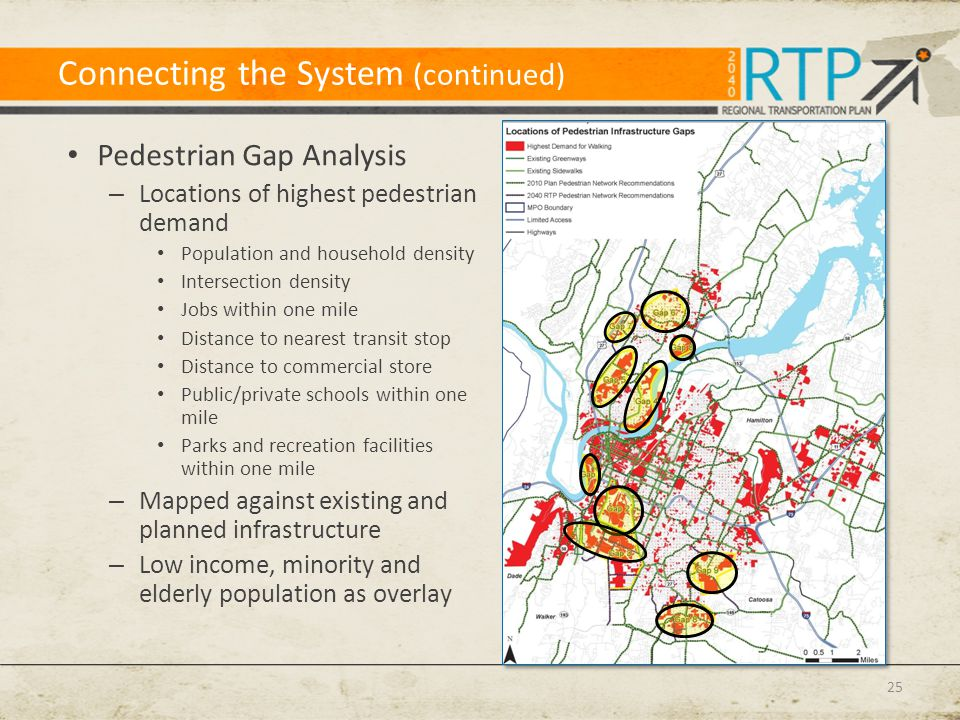Connecting the System (continued) Pedestrian Gap Analysis – Locations of highest pedestrian demand Population and household density Intersection densi