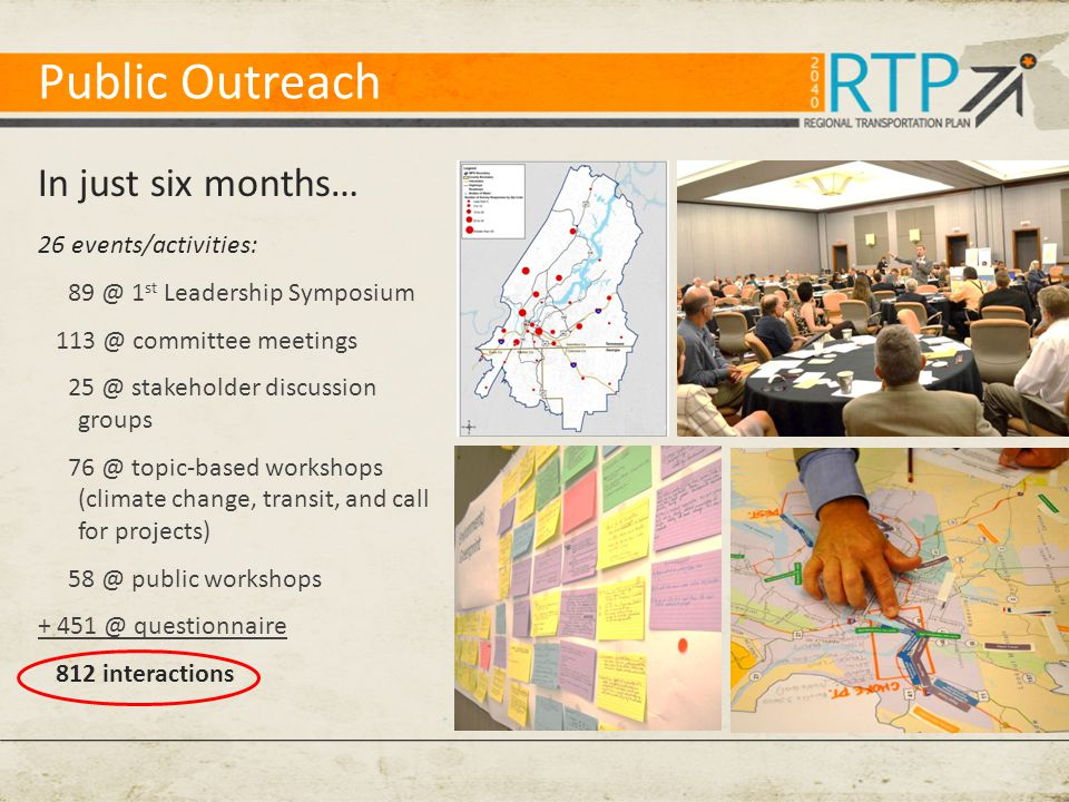 Public Outreach 26 events/activities: 89 @ 1 st Leadership Symposium 113 @ committee meetings 25 @ stakeholder discussion groups 76 @ topic-based workshops (climate change, transit, and call for projects) 58 @ public workshops + 451 @ questionnaire 812 interactions In just six months…