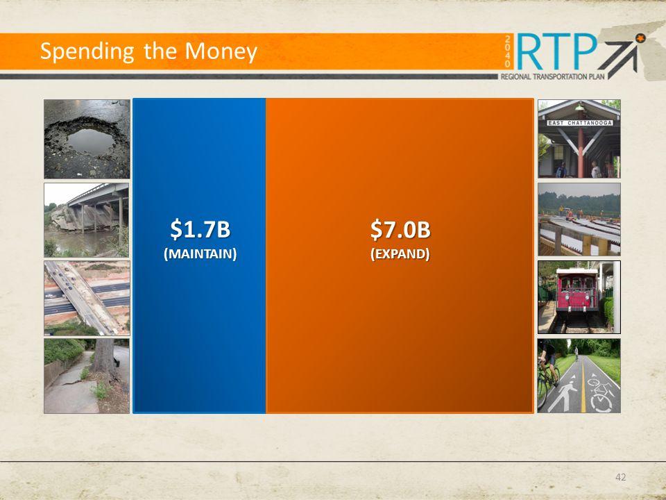Spending the Money $1.7B(MAINTAIN) $7.0B(EXPAND) 42