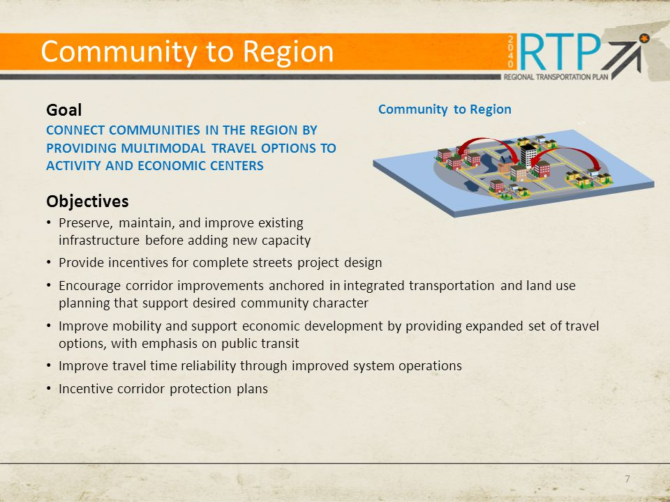 Goal CONNECT COMMUNITIES IN THE REGION BY PROVIDING MULTIMODAL TRAVEL OPTIONS TO ACTIVITY AND ECONOMIC CENTERS Objectives Preserve, maintain, and impr