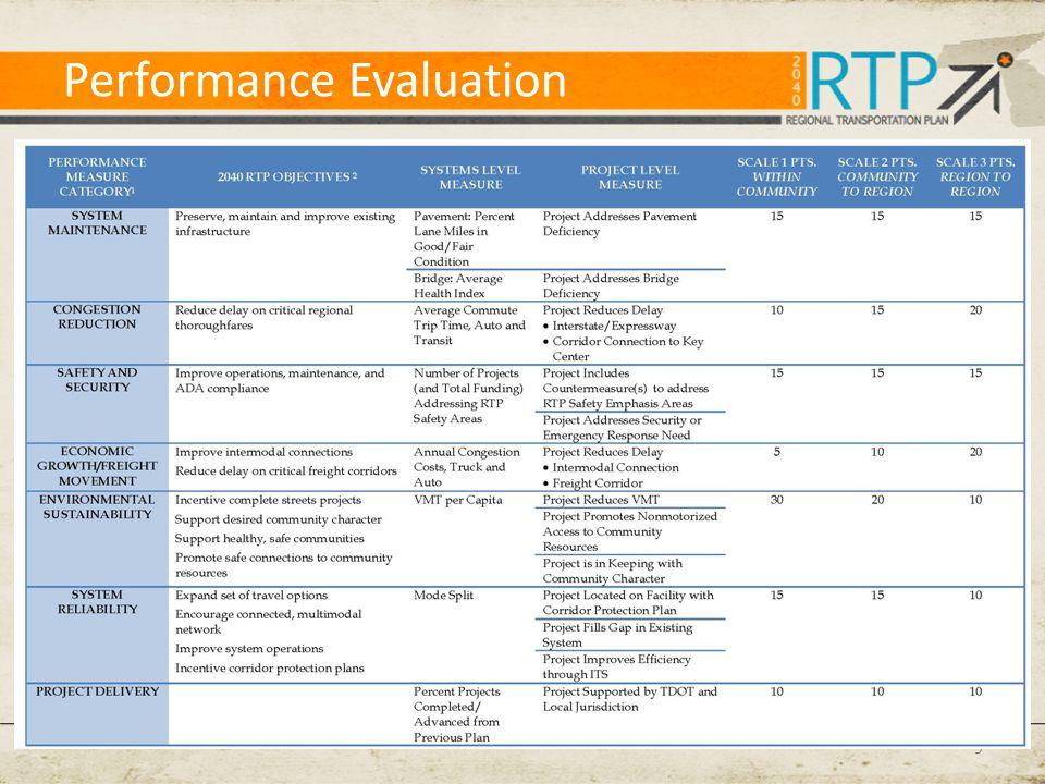 Performance Evaluation 9