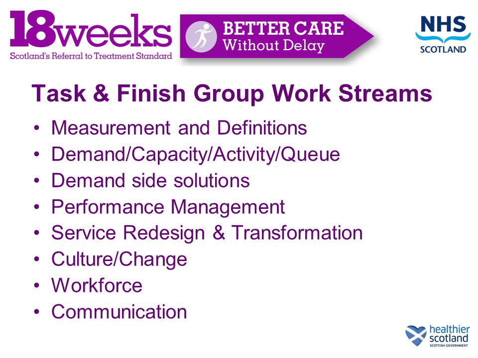 Task & Finish Group Work Streams Measurement and Definitions Demand/Capacity/Activity/Queue Demand side solutions Performance Management Service Redesign & Transformation Culture/Change Workforce Communication