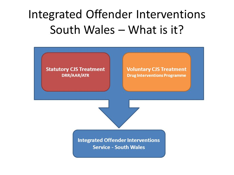 Integrated Offender Interventions South Wales – What is it? Statutory CJS Treatment DRR/AAR/ATR Voluntary CJS Treatment Drug Interventions Programme I