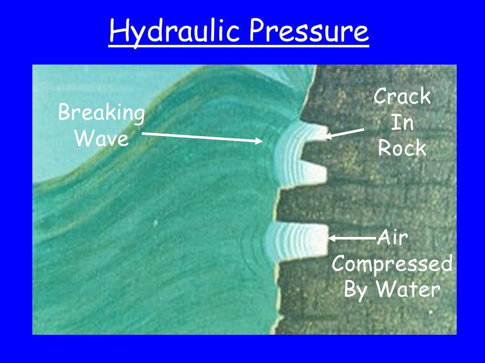Hydraulic Pressure Breaking Wave Crack In Rock Air Compressed By Water