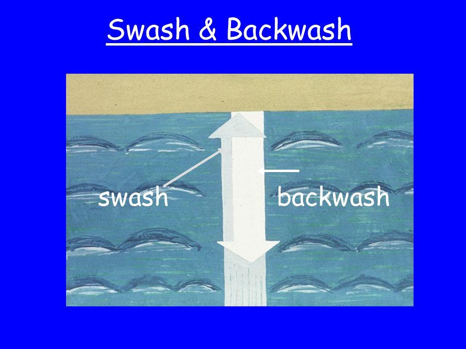 Swash & Backwash swashbackwash