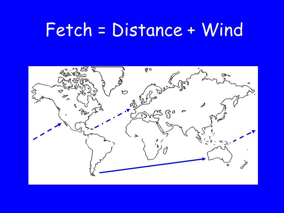 Fetch = Distance + Wind
