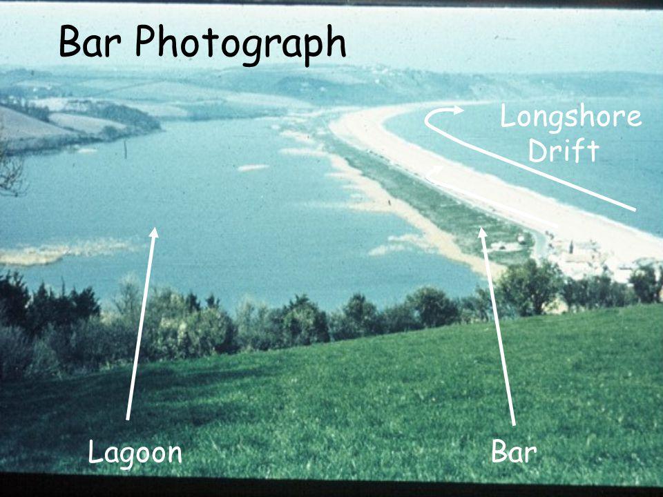 Bar Photograph BarLagoon Longshore Drift