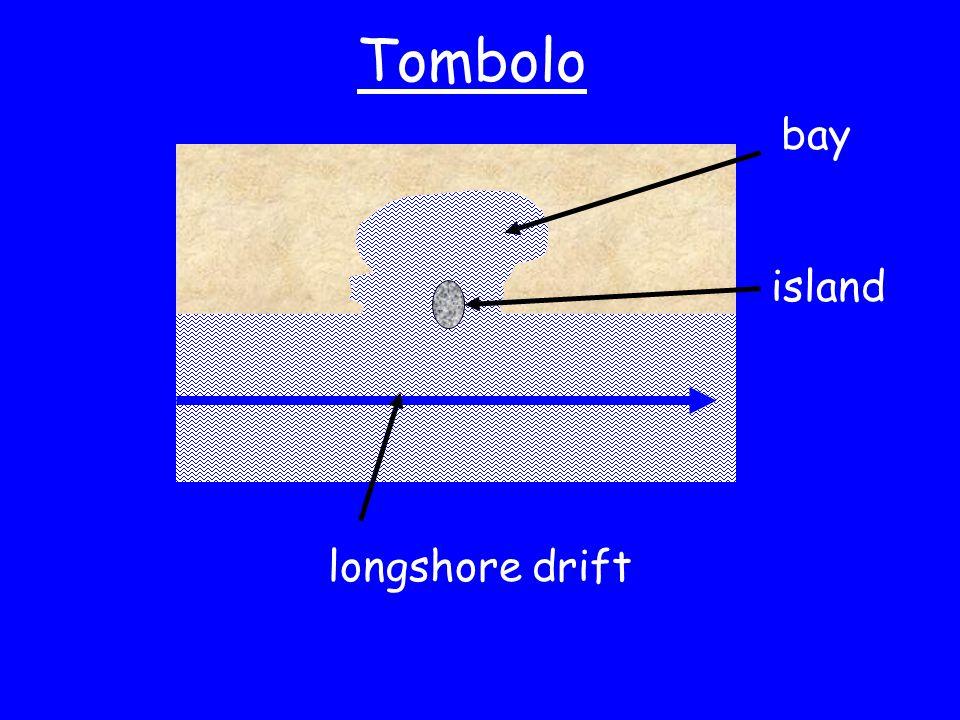 Tombolo island bay longshore drift