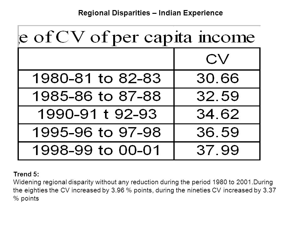 Regional Disparities – Indian Experience Trend 5: Widening regional disparity without any reduction during the period 1980 to 2001.During the eighties the CV increased by 3.96 % points, during the nineties CV increased by 3.37 % points