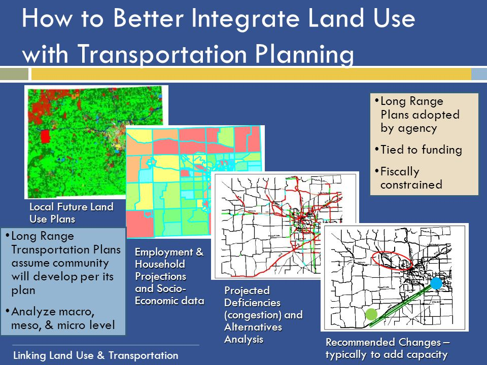 Linking Land Use & Transportation How to Better Integrate Land Use with Transportation Planning Local Future Land Use Plans Employment & Household Pro