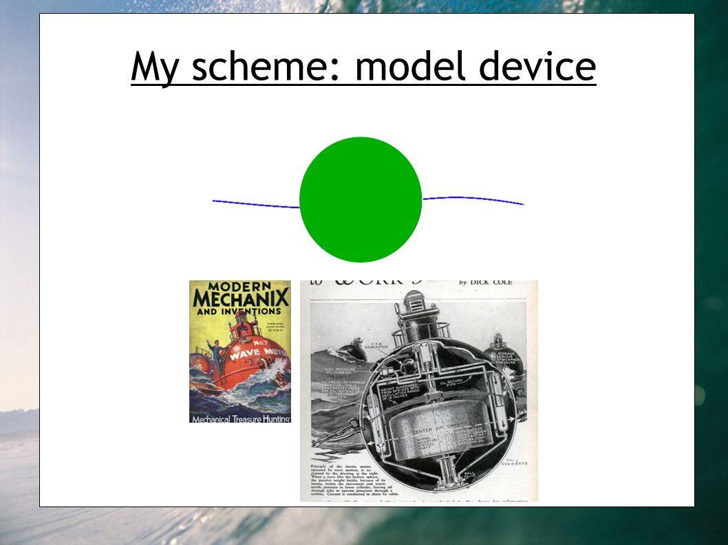 My scheme: model device