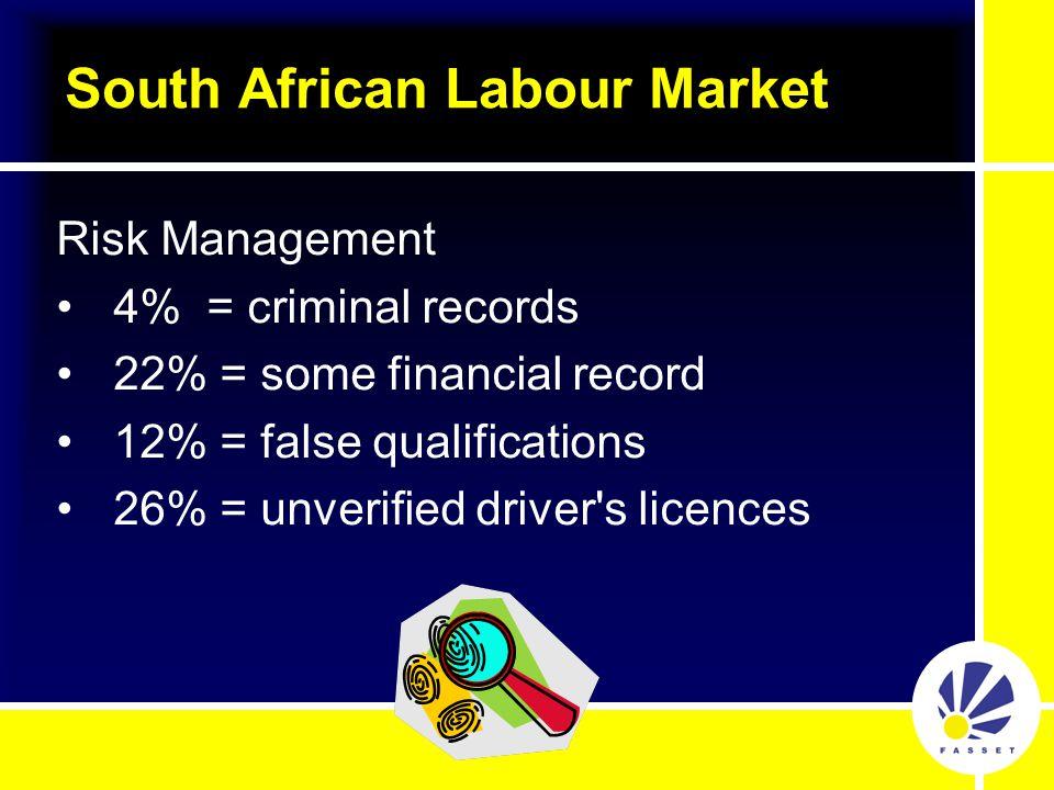South African Labour Market Risk Management 4% = criminal records 22% = some financial record 12% = false qualifications 26% = unverified driver's lic