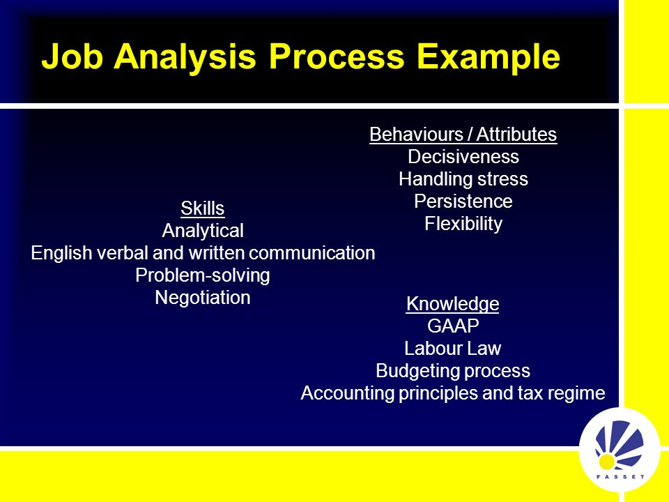 Job Analysis Process Example Skills Analytical English verbal and written communication Problem-solving Negotiation Behaviours / Attributes Decisiveness Handling stress Persistence Flexibility Knowledge GAAP Labour Law Budgeting process Accounting principles and tax regime