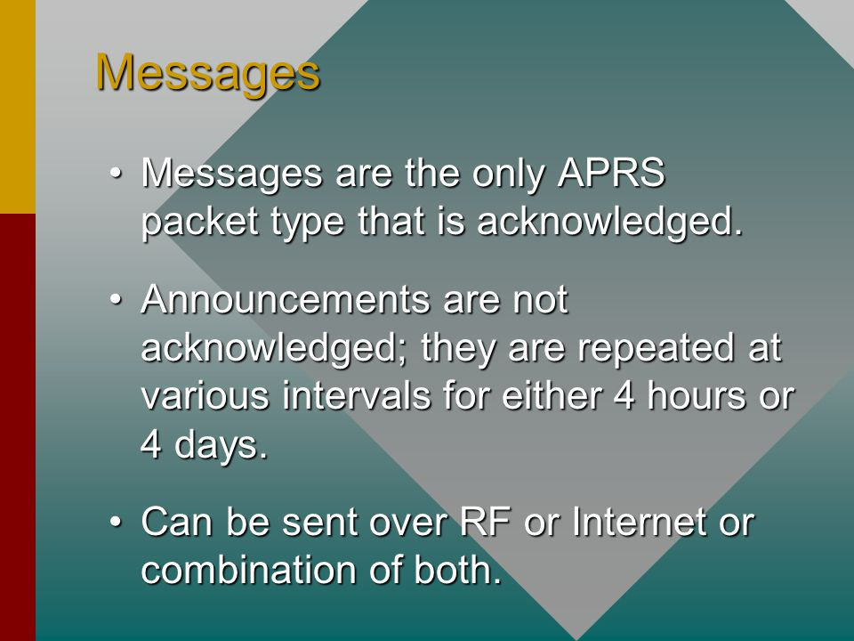 Messages Messages are the only APRS packet type that is acknowledged.Messages are the only APRS packet type that is acknowledged.