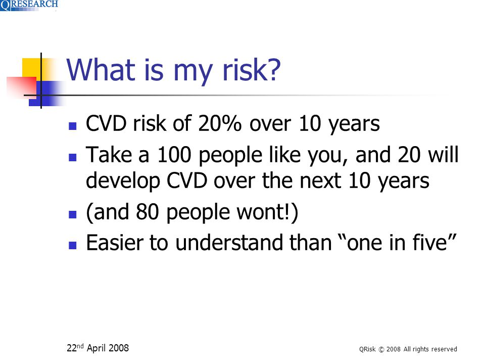 22 nd April 2008 QRisk © 2008 All rights reserved What is my risk.